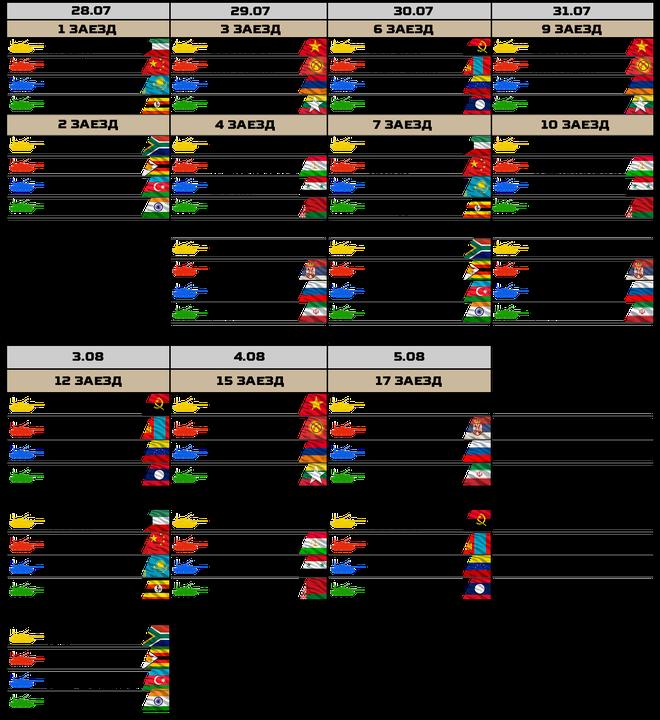 Trận đua xe tăng lớn nhất 2018 mà Việt Nam lần đầu tham dự: có bao nhiêu đội thi, diễn ra khi nào, xem ở đâu? - Ảnh 4.