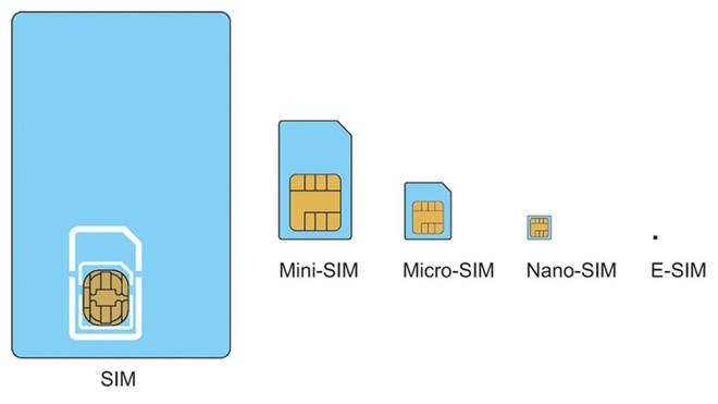 Bằng chứng cho thấy thế hệ iPhone tiếp theo sẽ hỗ trợ 2 SIM - Ảnh 2.