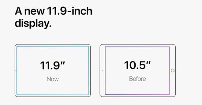 [Concept] Đây là vẻ đẹp của iPad Pro với Face ID sắp ra mắt - Ảnh 5.