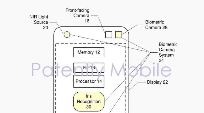 Bằng sáng chế mới gợi ý camera sinh trắc học trên dòng Galaxy, có thể xuất hiện vào năm 2019 - Ảnh 1.