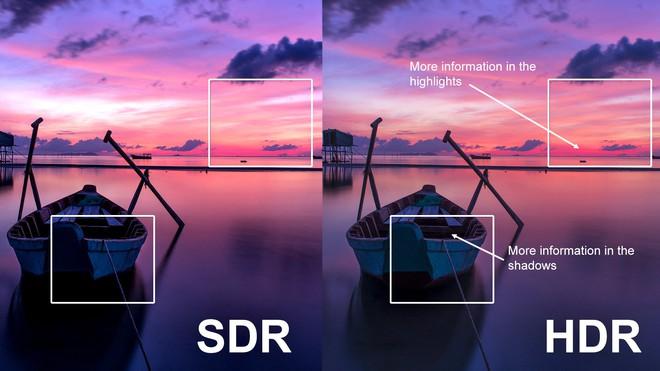 Các sản phẩm TV UHD và QLED 2018 của Samsung đã được chứng nhận HDR10+ - Ảnh 2.