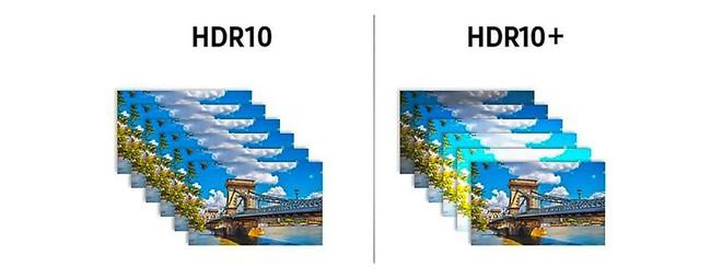 Giải ngố HDR, HDR10+ trên TV là gì và tại sao bạn nên quan tâm đến nó - Ảnh 5.
