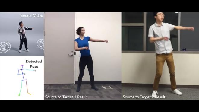 Kể cả bạn không biết tí gì về nhảy, AI này cũng có thể giúp bạn biến thành vũ công chuyên nghiệp - Ảnh 3.