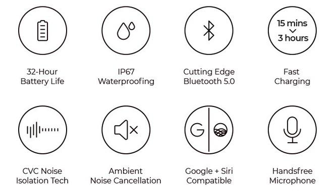 """Đây là ARIA: Tai nghe True-Wireless """"đỉnh của đỉnh"""" với pin 32 tiếng, chống nước hoàn toàn, Bluetooth 5, thiết kế chống ồn mà giá chỉ từ 2.5 triệu đồng - Ảnh 2."""