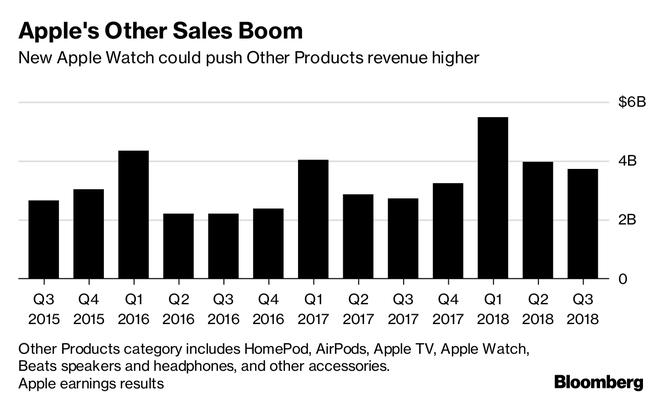 Bloomberg: Bộ 3 iPhone mới sẽ là iPhone XS Max, iPhone XR và iPhone XS - Ảnh 5.