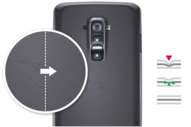 Đây là điều khiến cho smartphone màn hình gập chưa thể thành hiện thực, nhưng có vẻ như Samsung đã tìm ra phương án giải quyết - Ảnh 2.