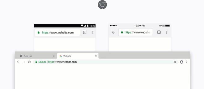 Google sẽ chưa vội giết chết địa chỉ web trên Chrome - Ảnh 1.