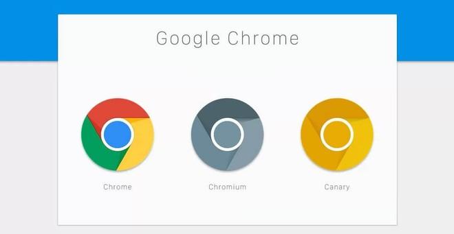 Đây là cách vô hiệu hóa tính năng tự động đăng nhập và thu thập dữ liệu của Google Chrome 69 - Ảnh 1.
