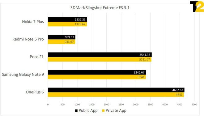Huawei và Oppo tắt bộ điều chỉnh nhiệt của chip để gian lận benchmark, máy nóng đến mức không cầm nổi - Ảnh 1.