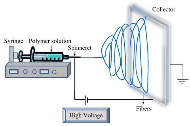 Thiết bị sản xuất 38 lít nước sạch trong 1 giờ từ không khí loãng sẽ là cứu cánh cho loài người trong tương lai - Ảnh 4.