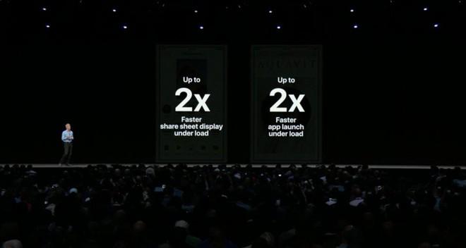 Điểm lại 15 nâng cấp đỉnh nhất trên iOS 12 trước thềm sự kiện ra mắt iPhone 2018 - Ảnh 1.