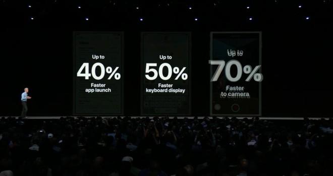 Điểm lại 15 nâng cấp đỉnh nhất trên iOS 12 trước thềm sự kiện ra mắt iPhone 2018 - Ảnh 2.