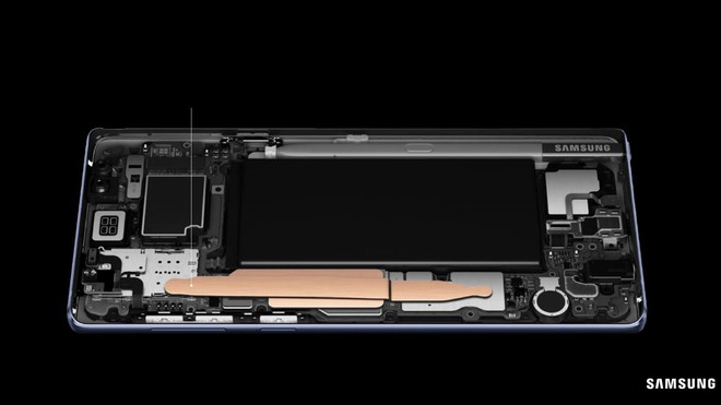 AnTuTu tung ra danh sách 10 thiết bị Android mạnh nhất tháng 8: Xiaomi Black Shark vẫn giữ ngôi vị quán quân - Ảnh 3.