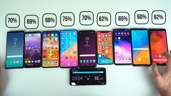 Đọ pin Galaxy Note9, iPhone X, P20 Pro, S9+, Vivo Nex S, Note8, OnePlus 6 và Pixel 2: Đâu mới là smartphone pin trâu nhất? - Ảnh 3.
