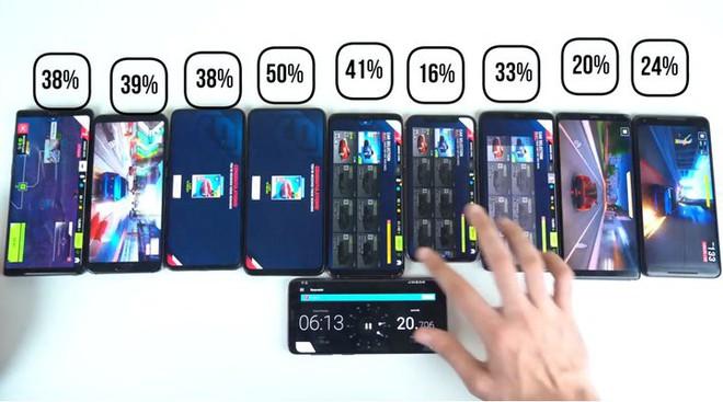 Đọ pin Galaxy Note9, iPhone X, P20 Pro, S9+, Vivo Nex S, Note8, OnePlus 6 và Pixel 2: Đâu mới là smartphone pin trâu nhất? - Ảnh 4.