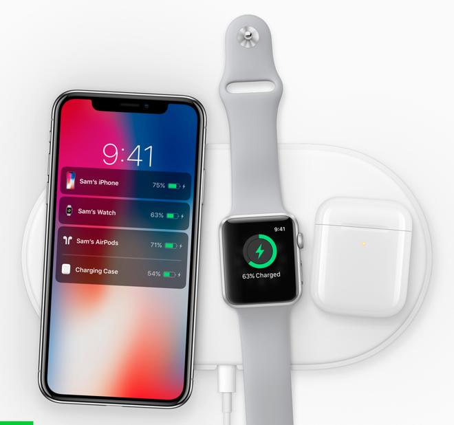 Sắp đến giờ G của Apple, chúng ta có thể kỳ vọng những gì? - Ảnh 5.