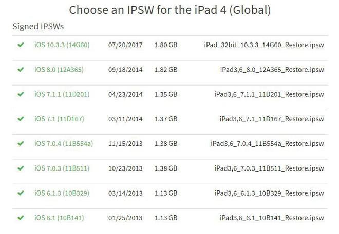 iPad 4 vẫn được phép hạ xuống iOS 6.1.