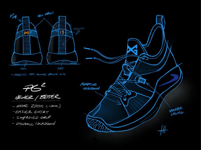 Nike PG 2 PlayStation: Mẫu giày bóng rổ lấy cảm hứng từ tay cầm DualShock 4 - Ảnh 8.