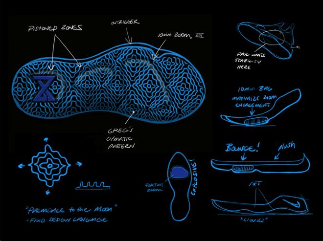 Nike PG 2 PlayStation: Mẫu giày bóng rổ lấy cảm hứng từ tay cầm DualShock 4 - Ảnh 9.