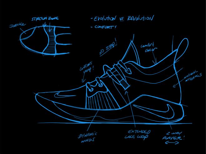 Nike PG 2 PlayStation: Mẫu giày bóng rổ lấy cảm hứng từ tay cầm DualShock 4 - Ảnh 10.