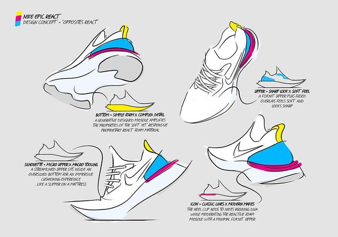 Nike tiếp tục cuộc đua công nghệ bằng bộ đệm tối ưu, tích hợp trên mẫu giày chạy Epic React FlyKnit - Ảnh 9.