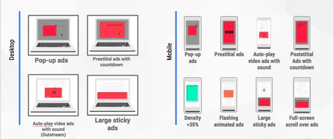 Google sẽ tung ra trình chặn quảng cáo chính chủ cho người dùng Chrome toàn cầu từ tháng 7 - Ảnh 1.