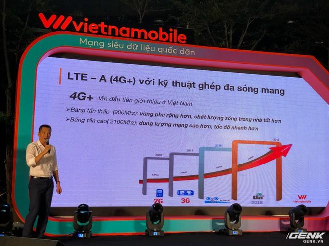 Vietnamobile tuyên bố hoàn tất 100% phủ sóng 4G ở 20 tỉnh thành miền Nam, giới thiệu gói Siêu thánh UP miễn phí 4G với 50 nghìn/tháng - Ảnh 3.