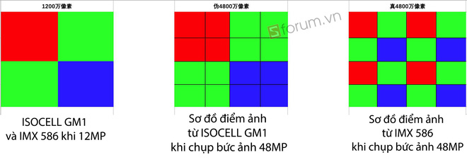 Redmi Note 7 camera 48MP: Tính năng hữu ích hay chiêu trò quảng cáo mới của Xiaomi? - Ảnh 4.