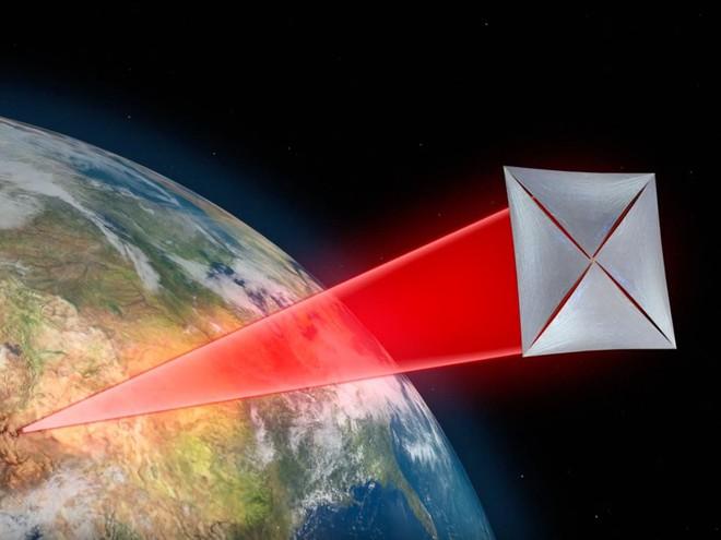 Hệ thống laser 100 gigawatt có khả năng đốt cháy cả một thành phố sẽ là nguồn năng lượng đưa ta du hành sang hệ sao khác - Ảnh 7.