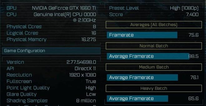 Nvidia bất ngờ tiết lộ GTX 1660 và GTX 1660 Ti, kiến trúc Turing, hiệu năng cao hơn 20% so với GTX 1060 - Ảnh 2.