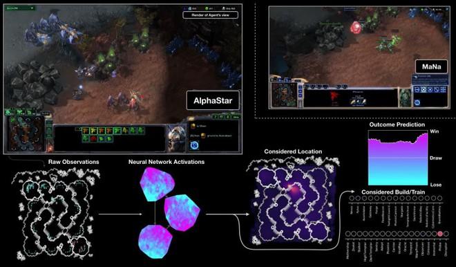 AI của Google DeepMind thách đấu cao thủ StarCraft II, thắng 10 trên 11 ván - Ảnh 2.