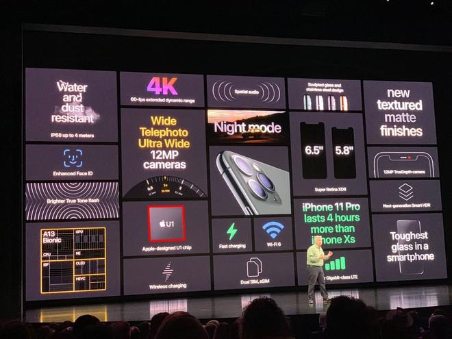 Tư tưởng lớn gặp nhau, cả Amazon và Apple đều đang phát triển công nghệ giúp bạn biết vị trí của bất kỳ thứ gì - Ảnh 3.
