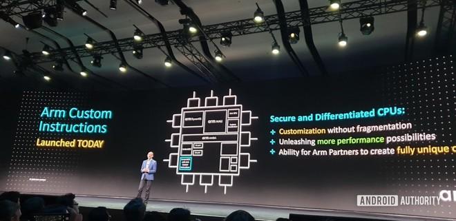 ARM chính thức cho phép đối tác được tùy chỉnh tập lệnh trong bộ xử lý, điều này có lợi gì với người dùng? - Ảnh 2.