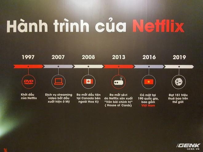 Netflix chính thức có giao diện Tiếng Việt sau 3 năm có mặt tại Việt Nam - Ảnh 4.