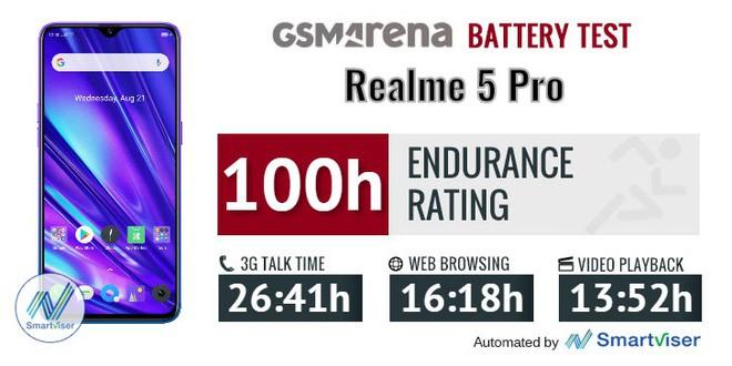 Đánh giá chi tiết hiệu năng và phần mềm Realme 5 Pro - Ảnh 4.