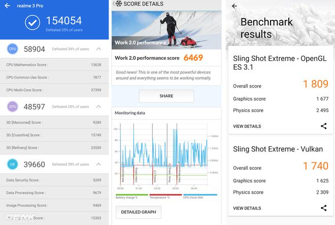Đánh giá chi tiết hiệu năng và phần mềm Realme 5 Pro - Ảnh 2.