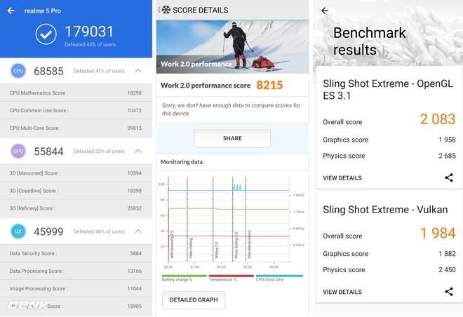 Đánh giá chi tiết hiệu năng và phần mềm Realme 5 Pro - Ảnh 3.