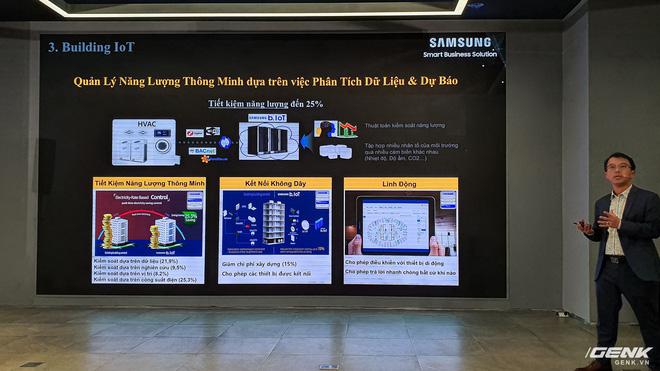 Samsung ra mắt giải pháp smarthome và smart building tại Việt Nam - Ảnh 15.