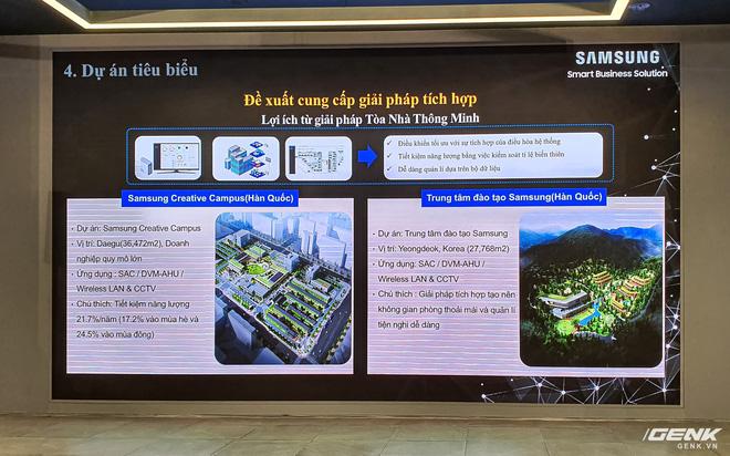 Samsung ra mắt giải pháp smarthome và smart building tại Việt Nam - Ảnh 16.