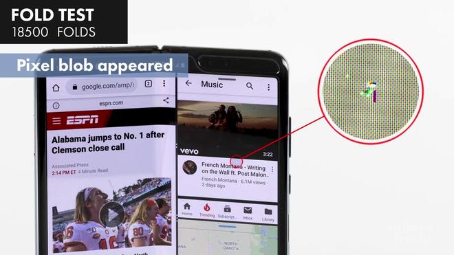Trang tin thân Samsung: Thử nghiệm gập 12 vạn lần liên tiếp để thử độ bền Galaxy Fold phi thực tế và vô giá trị - Ảnh 2.