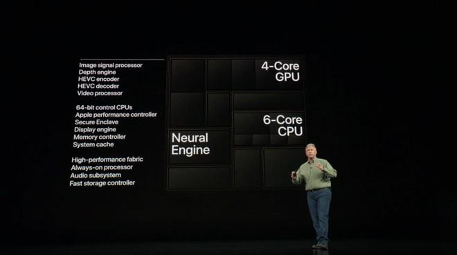 Vì sao chế độ chụp đêm Night Mode không được Apple tích hợp cho iPhone đời cũ? - Ảnh 3.