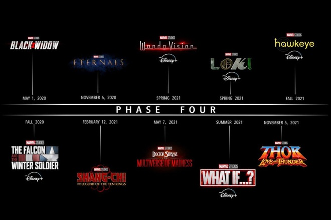 Chủ tịch Marvel Studio: 3 siêu anh hùng mới sẽ gia nhập MCU, nhưng fan mà không theo dõi họ trên Disney+ là sẽ thành bò lạc ngay - Ảnh 3.