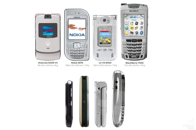 Nhìn lại Motorola RAZR V3: Chiếc dao cạo cao cấp trong mơ của nhiều người - Ảnh 3.