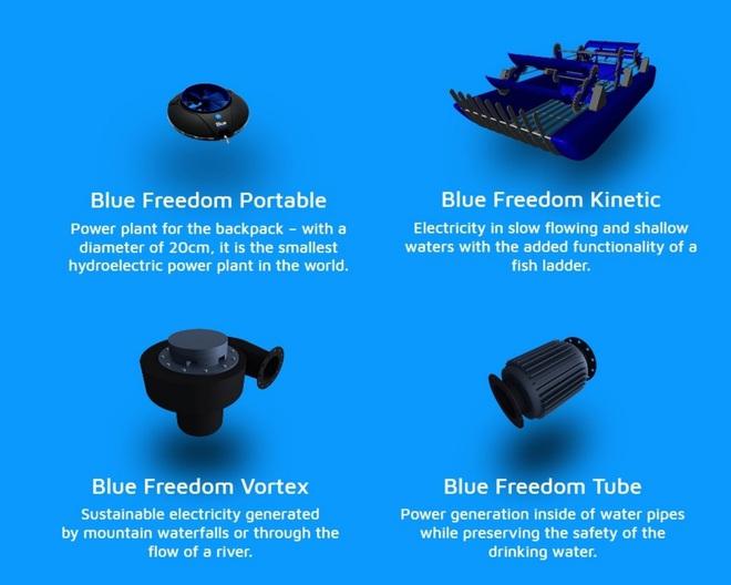 """Blue Freedom Portable: Máy thủy điện bỏ túi nhỏ như cái đĩa, """"bơi"""" 1 tiếng đủ sạc 10 giờ , có cả bản nằm gọn trong ống nước để dùng tại nhà - Ảnh 4."""