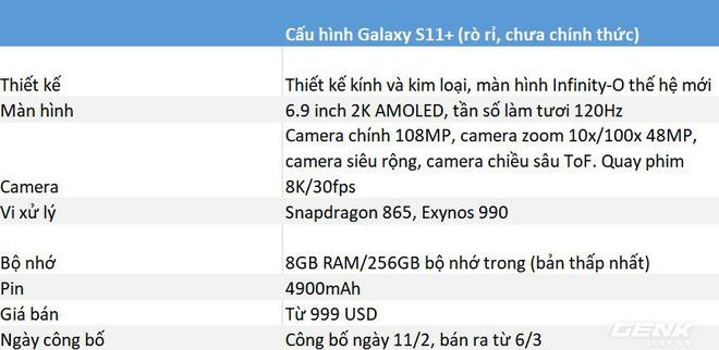 Samsung Galaxy S11 sẽ có khả năng zoom Soi Vũ trụ 100X - Ảnh 2.
