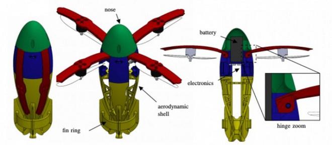 Các nhà nghiên cứu Mỹ tạo ra hệ thống phóng drone cực kỳ đơn giản mà hiệu quả giống như đại bác - Ảnh 2.