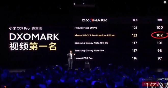 Xiaomi khoe CC9 Pro đạt 121 điểm DxOMark, cao nhất thế giới, ngang bằng Huawei Mate 30 Pro - Ảnh 2.