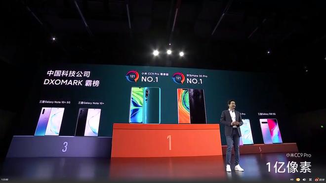 Xiaomi khoe CC9 Pro đạt 121 điểm DxOMark, cao nhất thế giới, ngang bằng Huawei Mate 30 Pro - Ảnh 3.