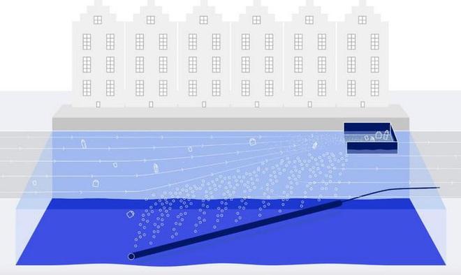 """Chiếc """"bẫy"""" bằng bong bóng khí siêu thông minh này hứa hẹn sẽ giải quyết vấn nạn rác thải nhựa ngoài đại dương - Ảnh 3."""