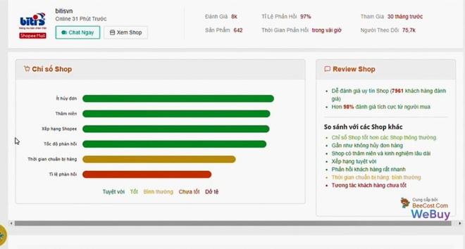 """Dùng thử extension """"trợ lý mua sắm"""" BeeCost: so sánh giá sản phẩm giữa các sàn TMĐT, tự tìm mã giảm giá - Ảnh 11."""
